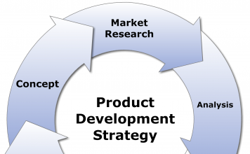 Reasons for New Product Development